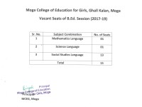 Vacant Seats of B.Ed. Session  (2017-19)